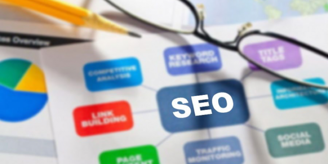 Check Top Directory in the USA for SEO Companies and Learn More on How to Combine SEO and Web Design